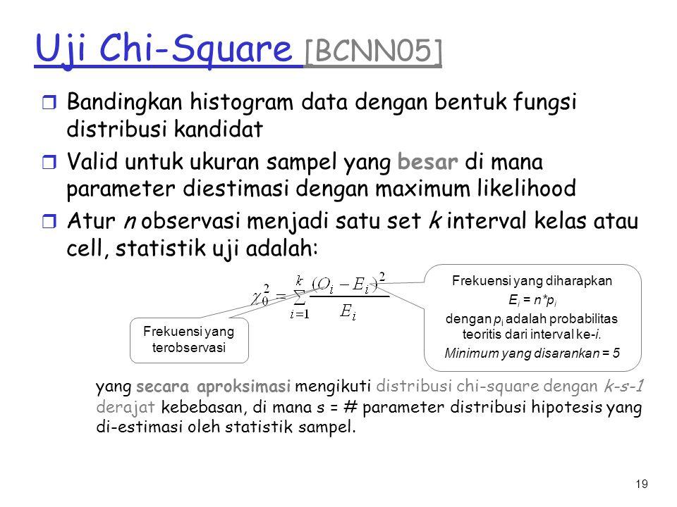 Uji Chi-Square [BCNN05] Bandingkan histogram data dengan bentuk fungsi distribusi kandidat.